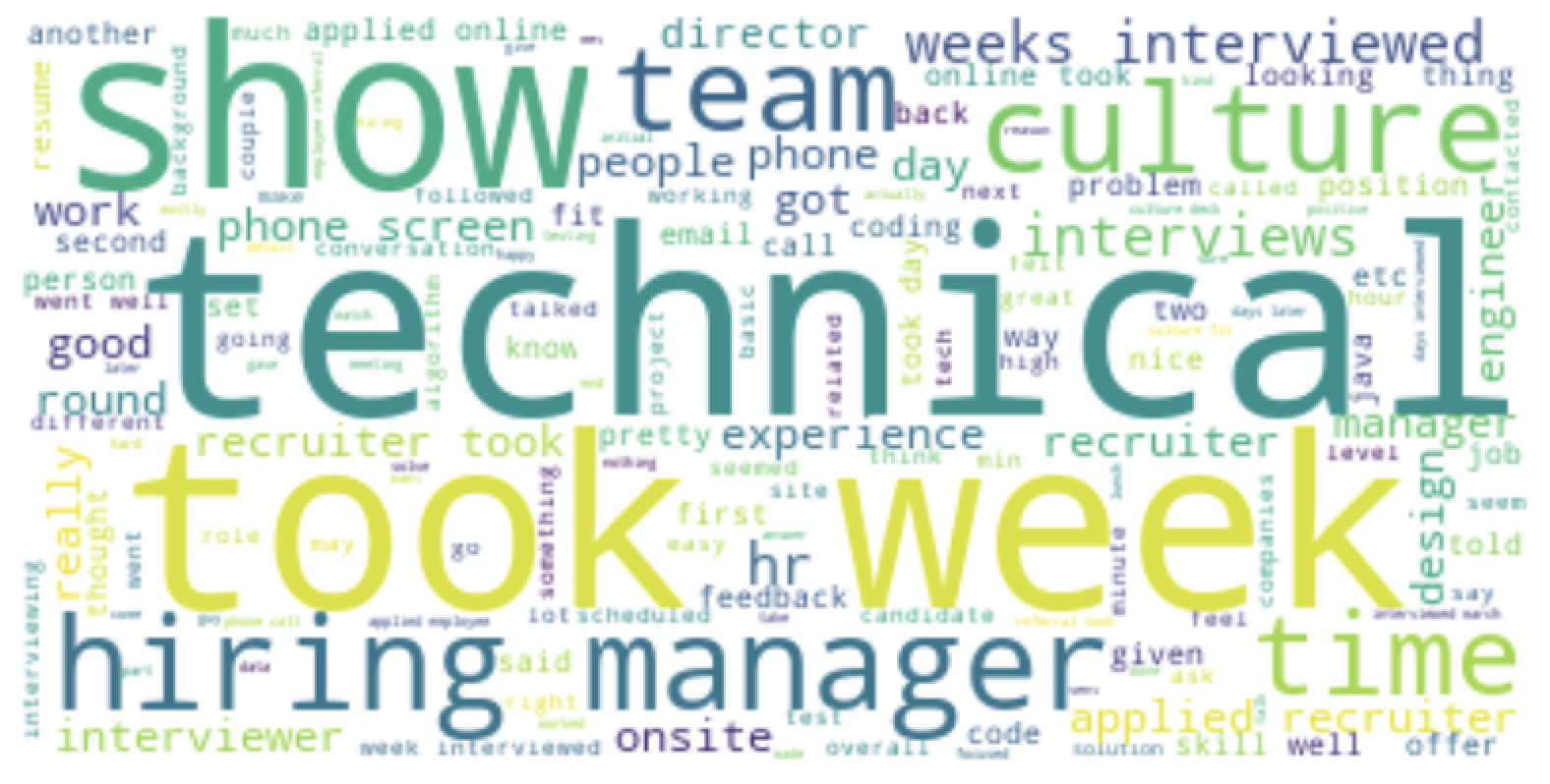 Word cloud 2